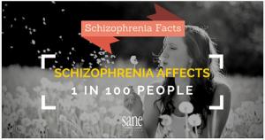 Schizophrenia Facts Sheet